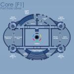 core-f1