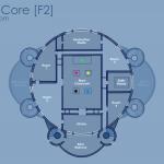 core-f2